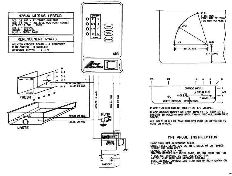 Kib Monitor Panel Wiring Diagram from www.classacustoms.com